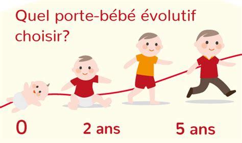 porte bebe quel age quel porte b 233 b 233 choisir et jusqu a quel 226 ge