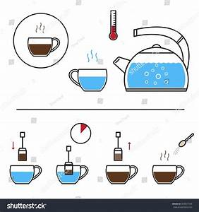 Infographic Instructions Of Brewing Tea  Manual Step With