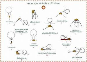 Postures pour Muladhara Chakra | Workout | Pinterest ...