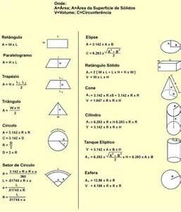 Geometric Equation Formula