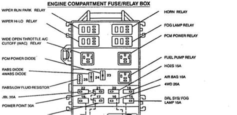 1995 Ford Ranger Fuse Box Location by Solved On A 1995 Ford Ranger Where Is The Fuse For The