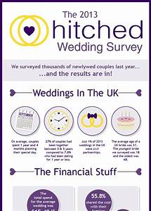 the average uk wedding costs gbp15494 how does your With wedding invitation average cost uk