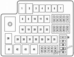 Fuse Box Diagrams  U0026gt  Lincoln Mkz Hybrid  2011