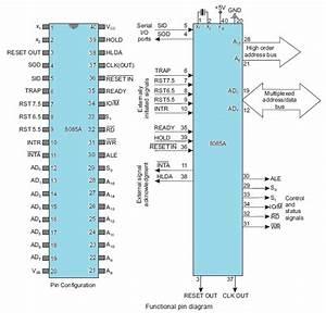 Pin Configuration Of 8085 Microprocessor