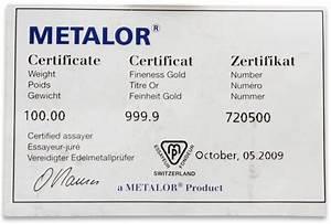 Crypto Market Cap Chart Gold Bullion Co