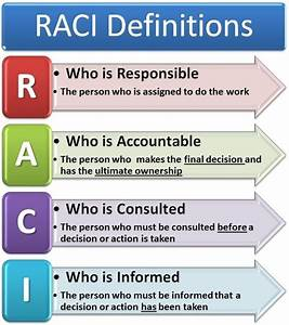 Why Don U0026 39 T We Refer To The Raci Model As The Arci Model