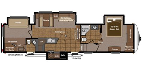 montana 5th wheel floor plans 2013 2014 keystone rv montana mountaineer fifth wheel series m