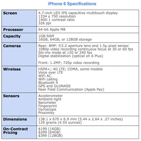 iphone 6 specifications iphone 6 spec memes