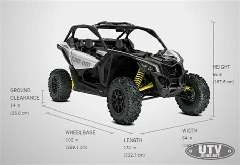 Can-am Introduces First Turbo Utv Under ,000