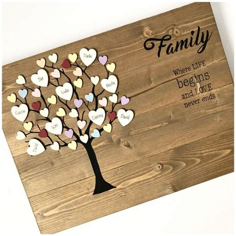 one gift for entire family family gifts family tree family gift ideas