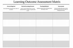 20 images of template learning outcome elecitemcom for Learner analysis template
