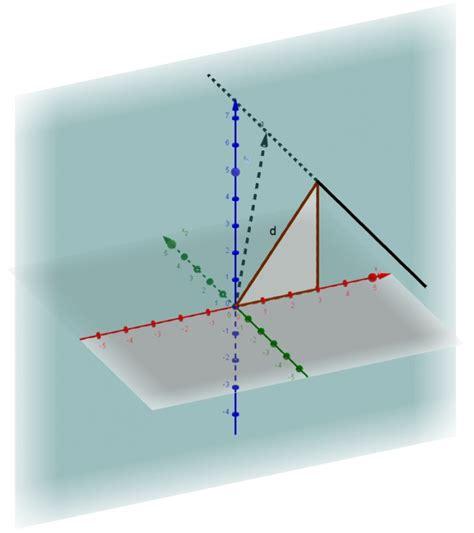 abstand zweier funktionen berechnen gerade durch zwei