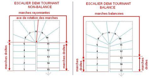 Calcul Escalier Demi Tournant Avec Palier by Calcul Pour Un Escalier 2 4 Tournant