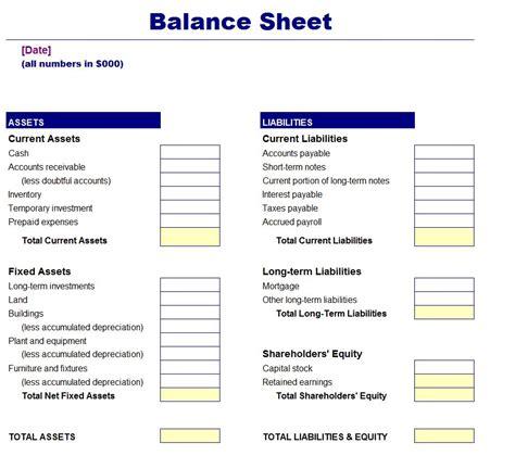 balance sheet template simple balance sheet template free