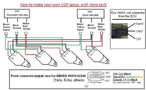 2003 3 8 Mitsubishi Wire Diagram by Toyota Echo 1 3 2003 Auto Images And Specification