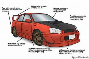 How To Install A Body Kit