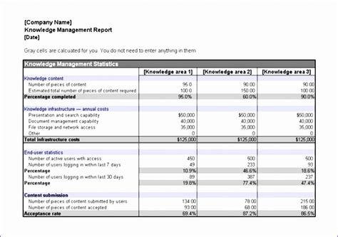 10 Business Plan Template Excel