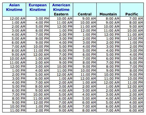 wonderland theme prices kt time conversion chart webkinz world