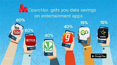Watch 60% More Videos On Mobile With Opera Max