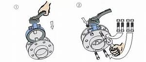 Wafer Type Butterfly Valve Installation Instructions