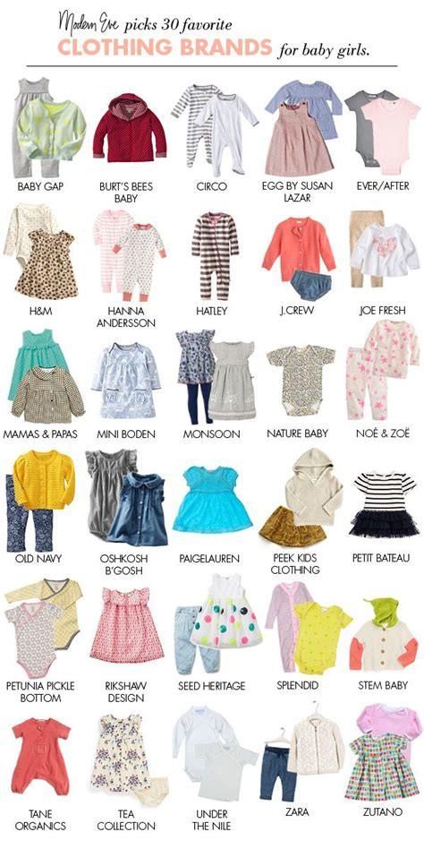 30 Clothing Brands For Baby Girls (modern Eve) Looloo