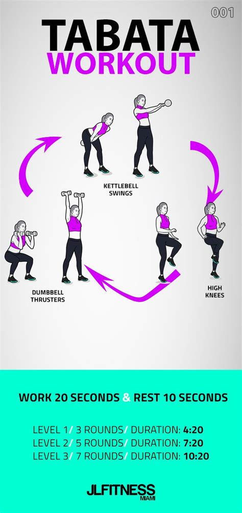 Kettlebell Swing With Dumbbell by Tabata Workout With 3 Exercises Kettlebell Swings