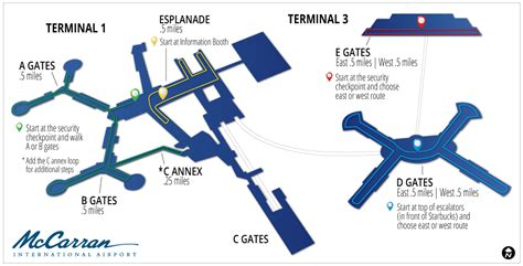flyfit at mccarran international airport