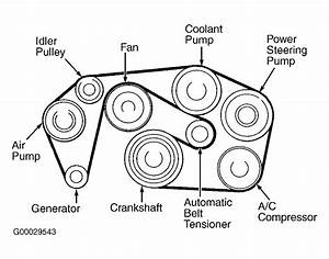 Mercedes Benz Fan Belt Diagram