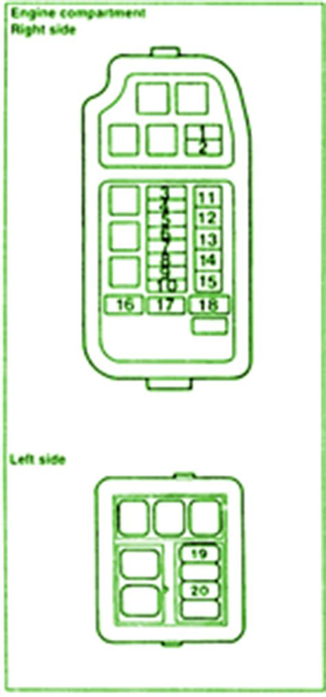 1998 Volvo S90 Fuse Box by 2000 Volvo S90 Fuse Box Diagram Circuit Wiring Diagrams