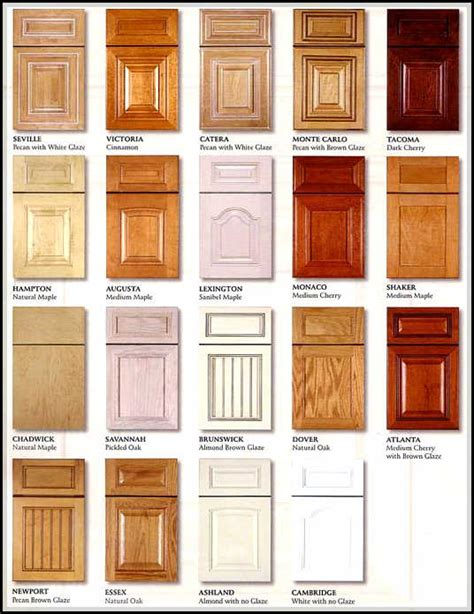 kitchen cabinet door ideas kitchen cabinet door styles and shapes to select home