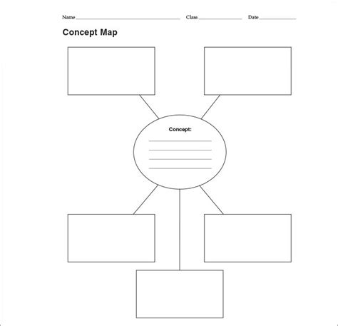 Free Nursing Concept Map Template by Concept Map Template Tryprodermagenix Org