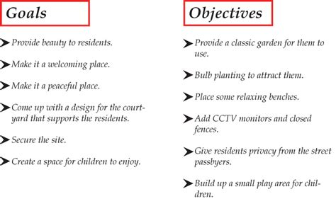 goals and objectives template landscape architecture