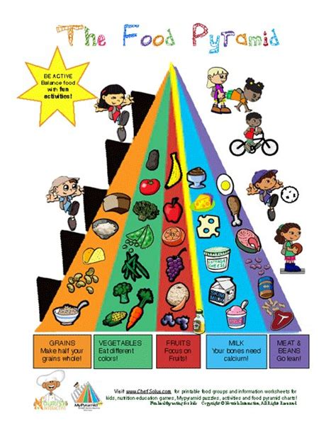 mypyramid food learning sheet 854 | preview en large