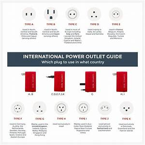 Power Outlet Guide  Which Plug To Use In What Country