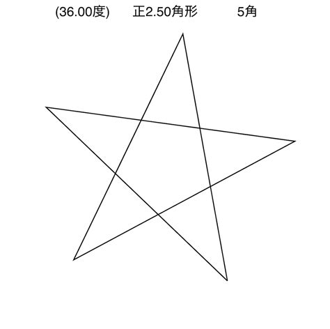 正 多 角形 と は