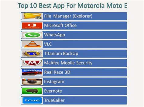 top android stuff top    apps  motorola moto
