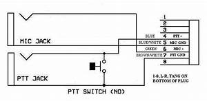 Bluetooth Headset Wiring Diagram