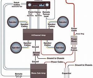 Car Stereo To Amplifier Wiring Diagram