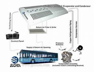Guchen Bus Air Conditoner Manufacturer Provides An Easy To