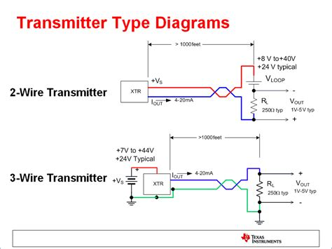 Xantech Ir Receiver Wiring Diagram by Problem With Using Xtr117 General Purpose Lifier