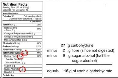 calculate net carbs  images keto calculator