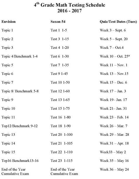 grade 4 math test worksheets 4th grade math test prep worksheets worksheet mogenk