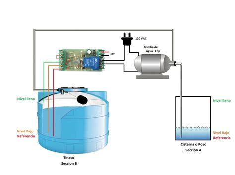 control nivel agua tinaco cisterna gzf  sonda cables   en mercado libre