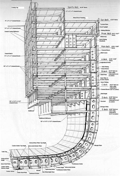 Catamaran Hull Structure by Rms Queen Mary Midships Hull Structure Queen Mary