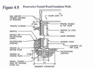 Pin Basic Wall Framing Home Remodeling And on Pinterest