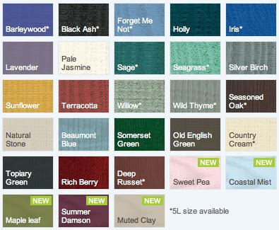 cuprinol garden shades colour chart colours cuprinol