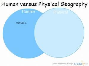 Human Vs  Physical Geography   Venn Diagram