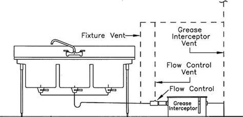 3 compartment sink plumbing diagram the interceptor whisperer