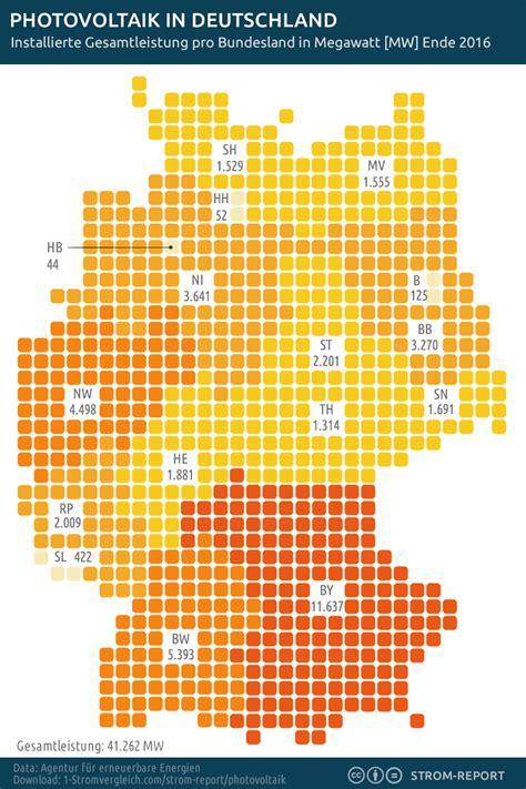 photovoltaikanlagen in deutschland photovoltaik deutschland statistik infografik strom report