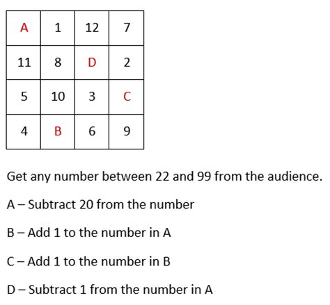 sum trick  magic square